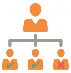 Partner Profiling Recruitment