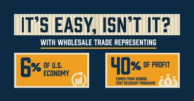 Wholesale Trade Representing