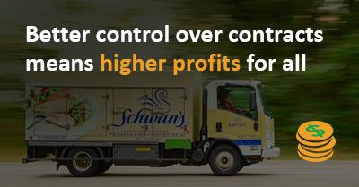 Schwan Foods increases prices