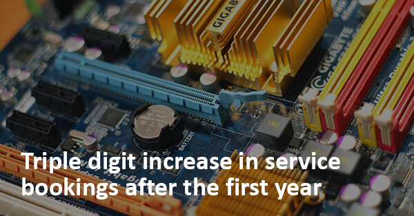 Technology Leader Increases Service Revenue With Targeted Training & Incentives