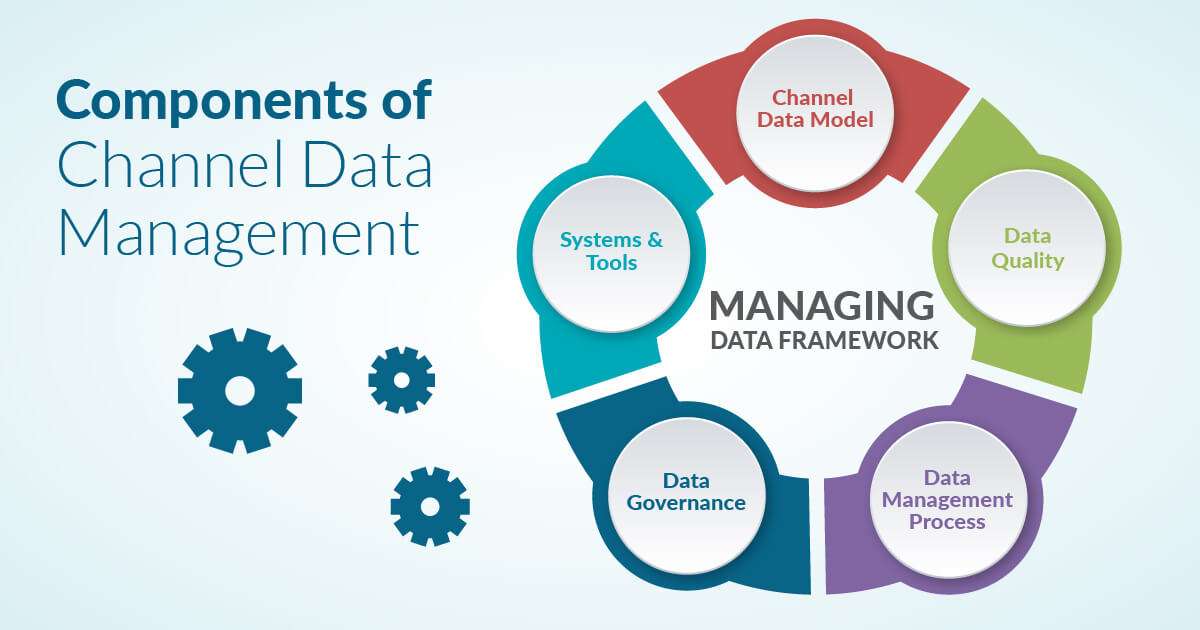Components of channel data management