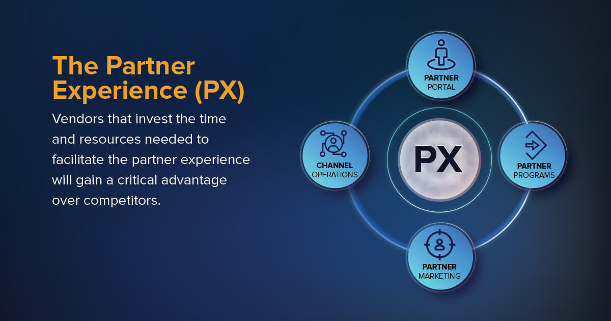Improve the channel partner program experience across the customer life cycle